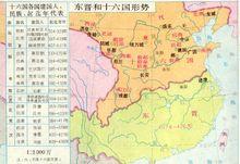 东晋和十六国形势